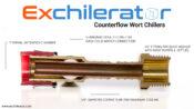 wort chiller cut away view of the Maxx counterflow wort chiller.